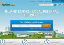 website-directory-software-script