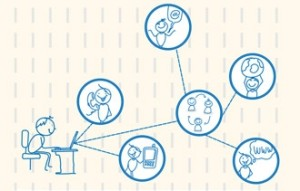 https://www.brilliantdirectories.com/blog/eye-on-marketing-3-steps-to-revamp-your-analytics