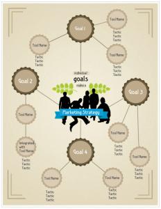 https://www.brilliantdirectories.com/blog/5-step-marketing-audit